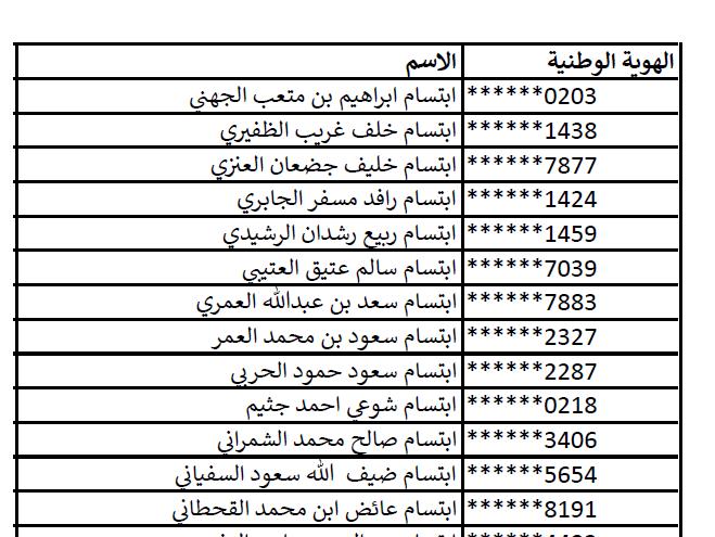 رابط تحميل أسماء المرشحات للوظائف التعليمية 1439هـ بوزارة التعليم بالتنسيق مع وزارة الخدمة المدنية الرسمي