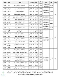 جدول الدور الثاني من دوري كأس الأمير محمد بن سلمان للمحترفين, جدول الدور الثاني, دوري كأس الأمير محمد بن سلمان للمحترفين