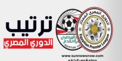 ترتيب الدوري المصري … الزمالك في الصدارة بعد التعادل مع الأهلي