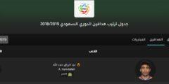 جدول ترتيب هدافين الدوري السعودي 2018/2019 حتى الآن