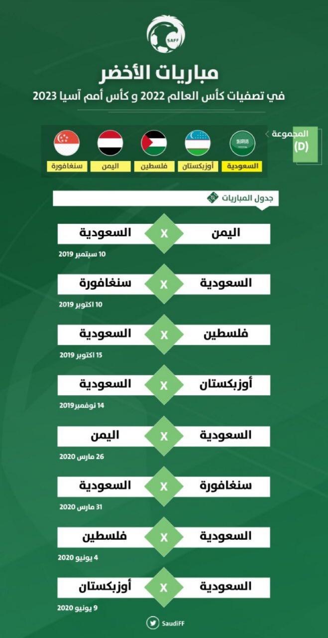 جدول مباريات السعودية في كأس العالم 2022, نتائج قرعة تصفيات آسيا كأس العالم 2022, نتائج قرعة تصفيات كأس آسيا, كأس آسيا 2023, كأس العالم 2022, منتخب السعودية, السعودية, موعد منافسات الدور الثاني لتصفيات كأس العالم 2022