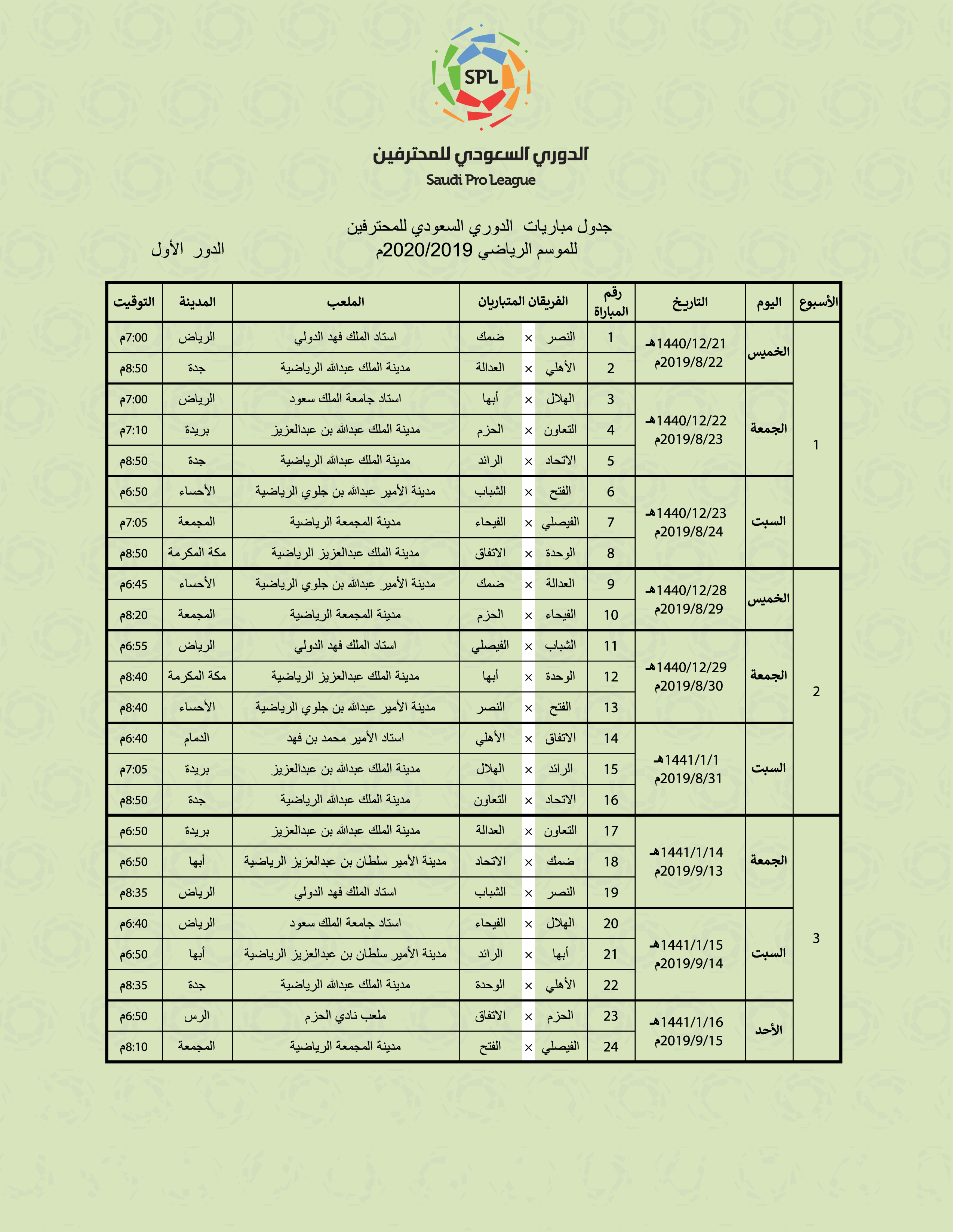 جدول الدوري السعودي 2020 بعد التعديل