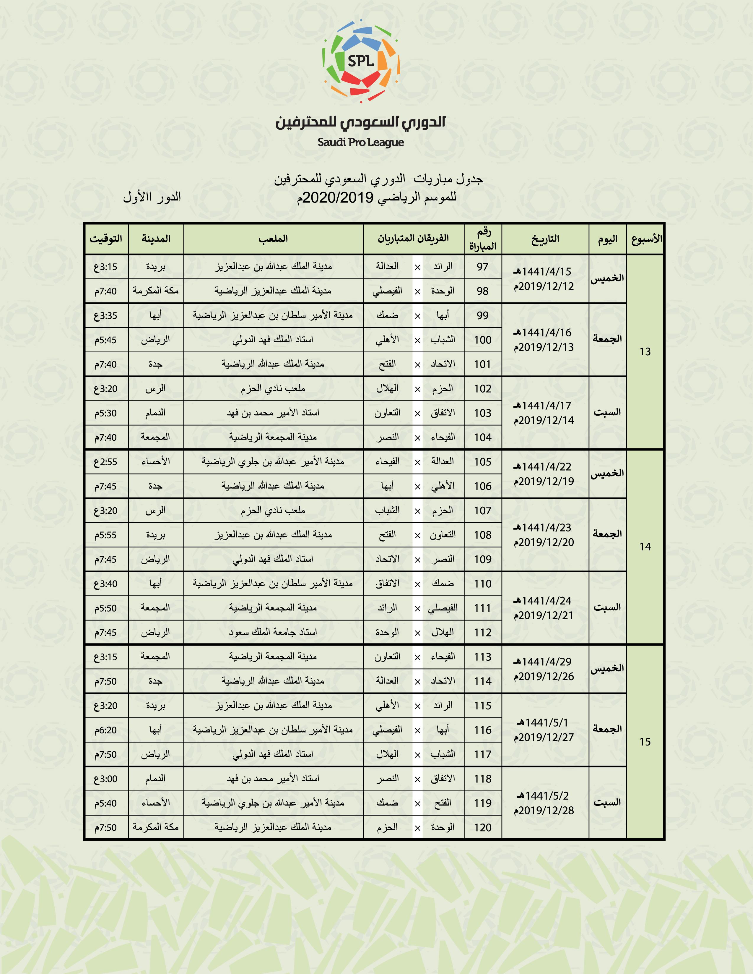 مباريات الهلال الدوري السعودي 2020