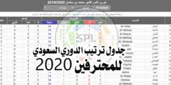ترتيب الدوري السعودي 2020.. جدول ترتيب الدوري السعودي للمحترفين بعد انتهاء الجولة الأولى من الدوري السعودي