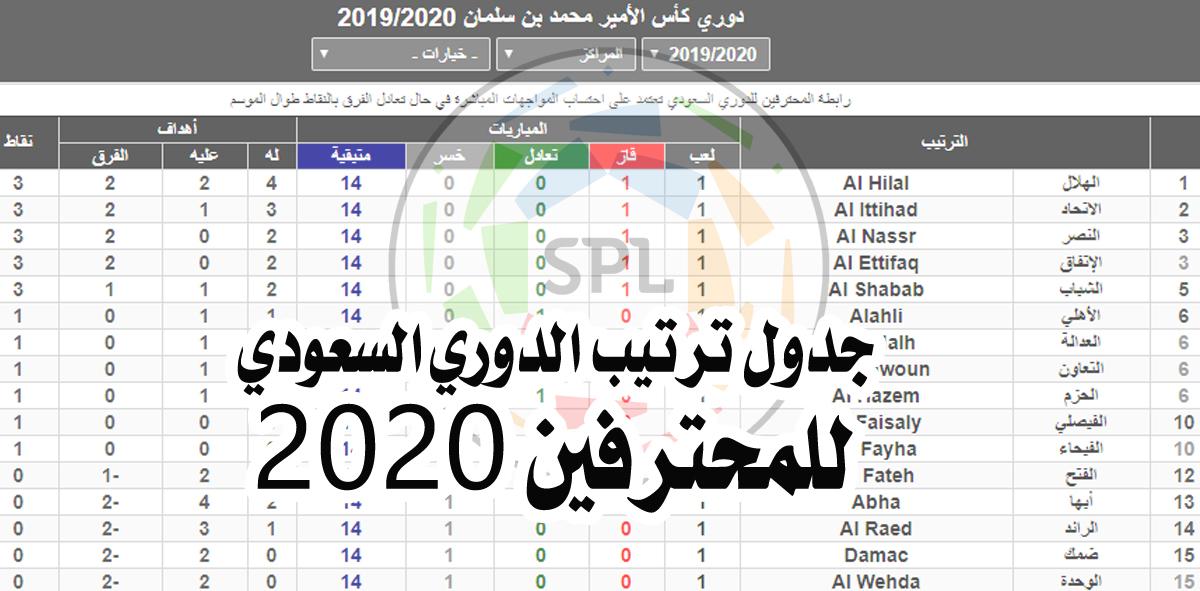 ترتيب الدوري السعودي 2020 جدول ترتيب الدوري السعودي