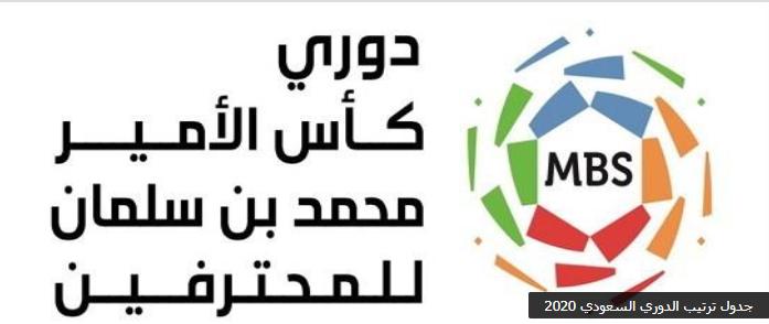 جدول ترتيب دوري كاس الأمير محمد بن سلمان 2020 الدوري السعودي
