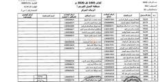 رابط نتائج قرعة الحج 2020 عبر منظومة ليبيا