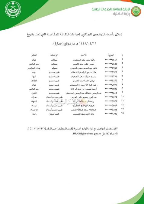 أسماء المرشحين المجتازين لإجراءات المطابقة لشغل وظائف الداخلية