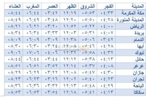 اليوم المغرب موعد صلاة