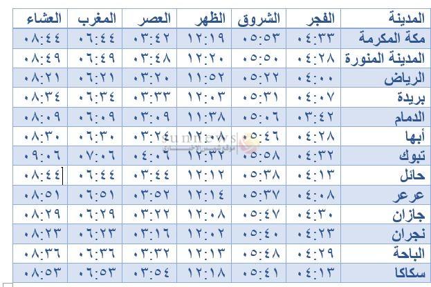 موعد آذان المغرب ومواقيت الصلاة اليوم الثاني من رمضان في مدن السعودية -  موقع شمس الاخباري