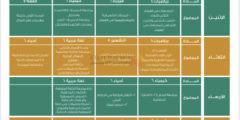 جدول دروس الأسبوع الثالث عشر لصفوف المراحل الابتدائية والمتوسطة والثانوية