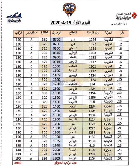 خطة اجلاء الكويتيين اليوم الاول