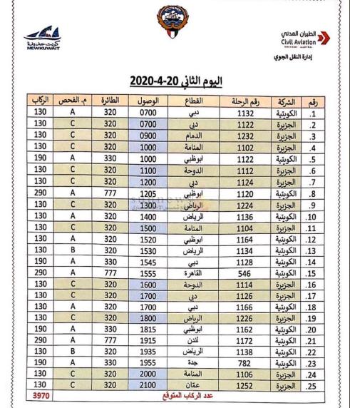 خطة اجلاء الكويتيين اليوم الثاني