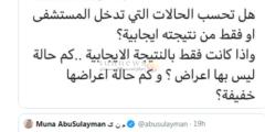 تغريدة منى ابو سليمان على تويتر تفتح النار عليها بعد تكشيكها بإحصائيات إصابات كورونا في المملكة