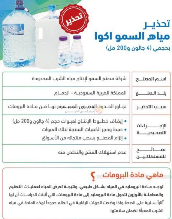 تحذير مياه السمو اكوا
